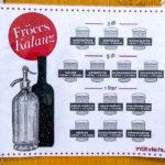 Infoblatt über die Wein-Mischvarianten beim Fröccs-Festival